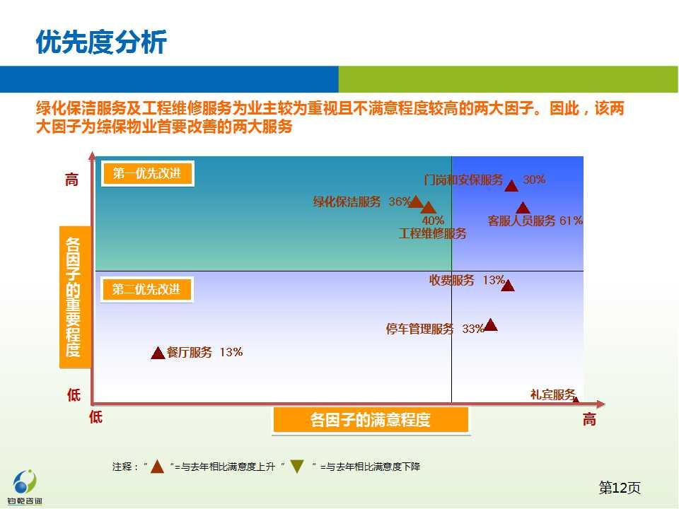 湖南市场调查